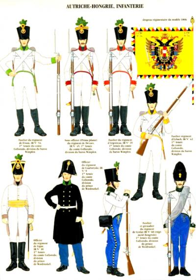 Uniformes  <br />