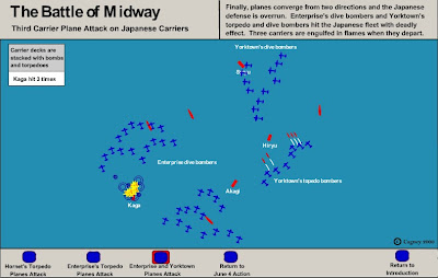 Midway - 4Jun42 US divebomber attack